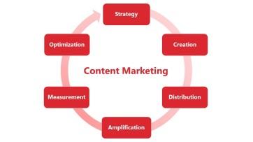 Content-Marketing-Pic2