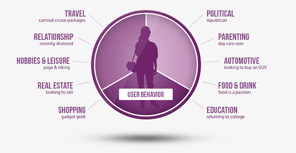 targeting_purple